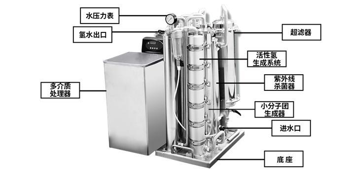 水机流程图02